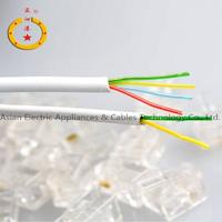 Phone line Copper polyolefin insulated PVC sheathed local telecommunication cable(HYV)